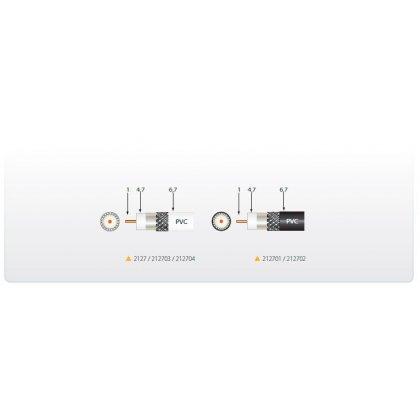 Koaksijalni kabl RG6 Televes CXT/2127