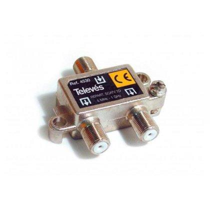 Razdelnik (spliter) sa 2 izlaza