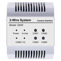 QSW - El.sklop za kameru